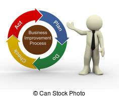 Business plan fotografia